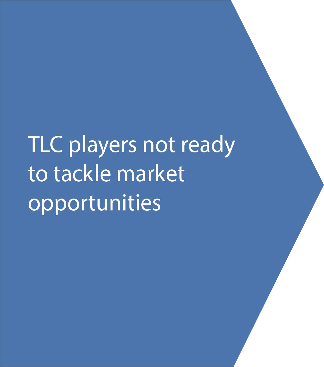 tlc players